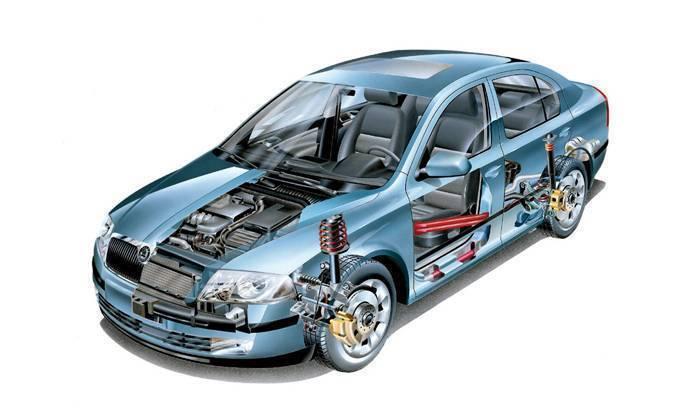 Расходы на содержание автомобиля