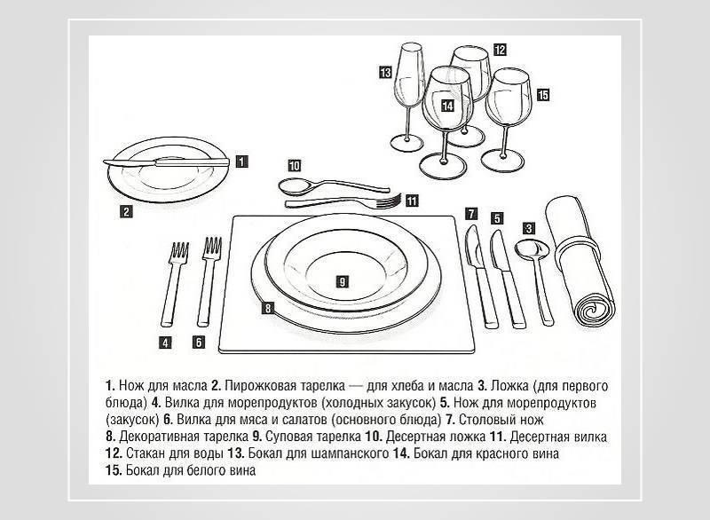Схема сервировки стола для застолья